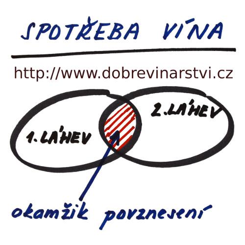 spotreba_vina.jpg